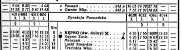 Kępno Rychtal 1936 zima