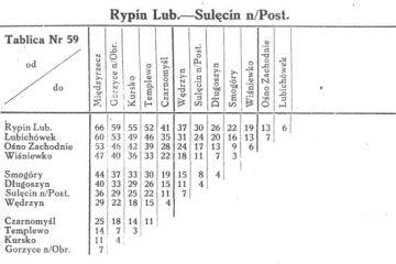 Wykaz Odległości Taryfowych z 1945 roku.