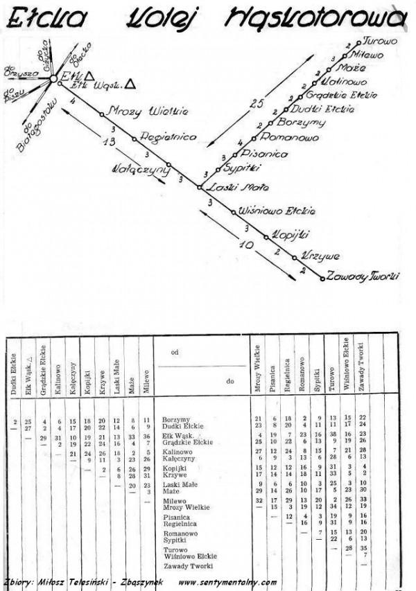mapka wykazu odległości taryfowych z 1959 roku.