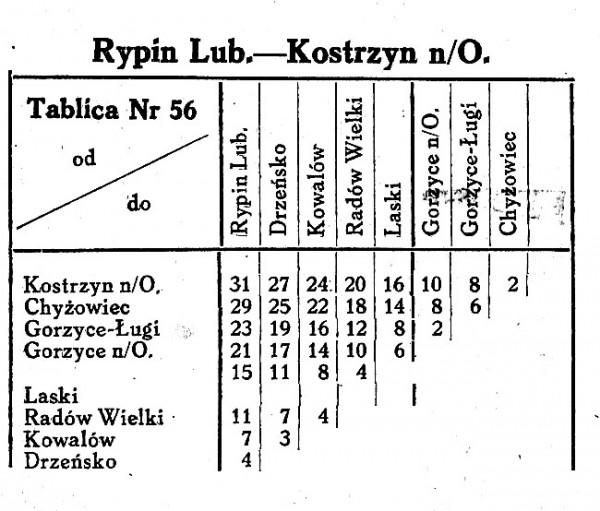9.31. Zielona Góra – Kostrzyn