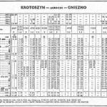 71_krotoszyn_gniezno_