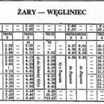 78_zary_wegliniec