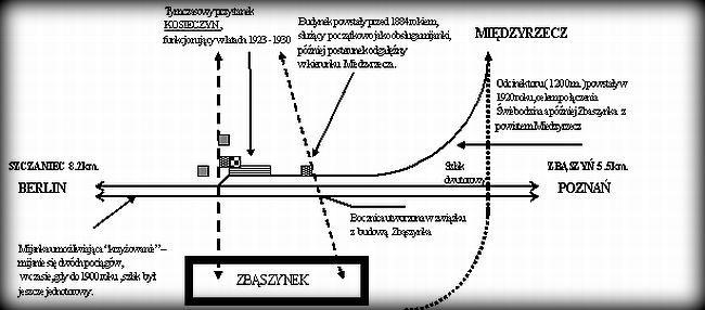 Plan stacji Kosieczyn