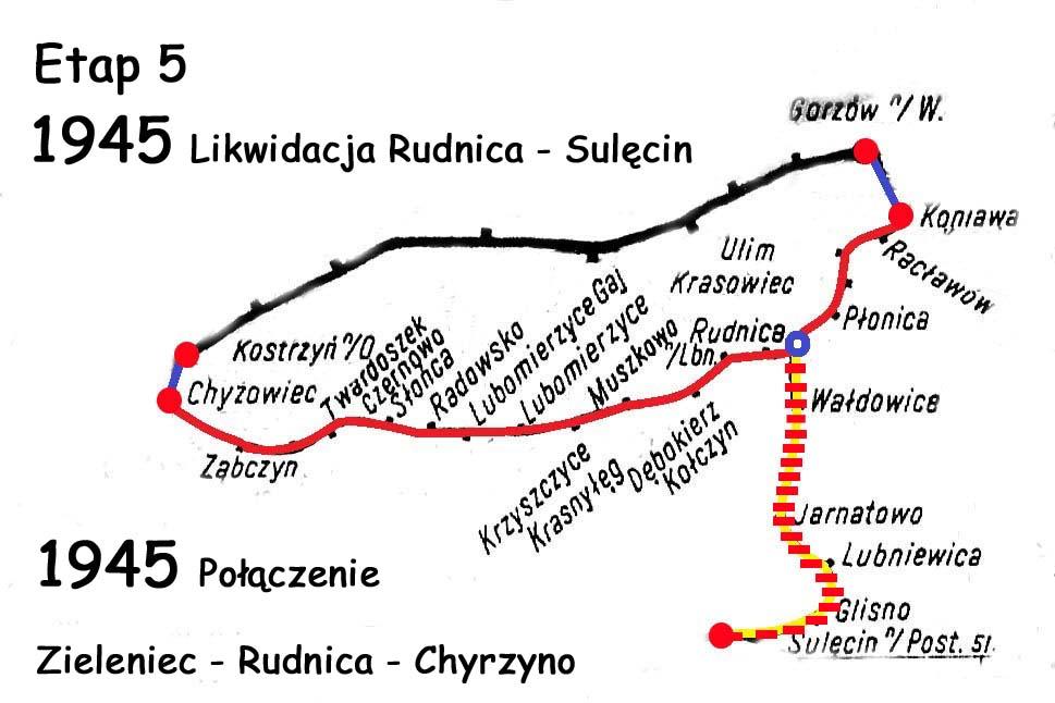 Etapy zmiany na linii Chyrzyno (relacje ze stacji Kostrzyn/O) – Rudnica. Piąty etap mówi już o jej ostatecznym kształcie, to jest połączeniem kolei państwowej i prywatnej w Rudnicy i likwidacją w 1945 trasą do Sulęcina. Pozostawiło to jednolitą kolej P.K.P..