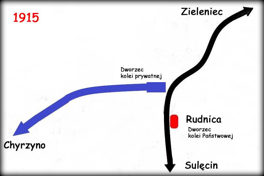 Rok 1915. Linia z Krzeszyc, oddzielnym dworcem - peronem dołączyła już do Rudnicy, dominującą koleją był tu odcinek Zieleniec - Sulęcin.