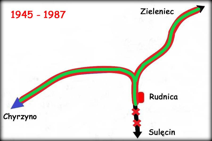 Po 1945 roku, Tor od strony Chyrzyna, połączono w Rudnicy z trasą z Zieleńca. Kierunek do Sulęcina, został wyłączony z ruchu i zapomniany. W rudnicy, podczas relacji od strony Chyrzyna do Zieleńca i w drodze powrotnej, musiano obracać parowóz - objeżdżał skład.