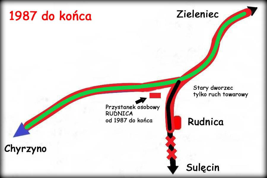 Rok 1987. Tu już uproszczono przejazd, pomijając dawne zabudowania stacji Rudnica, adoptując mały budynek z zabudowań stacyjnych na przystanek. Jednocześnie całkowicie zamknięto wjazd na stary dworzec od strony Chyrzyna. Z kierunku Zieleńca na stary dworzec w Rudnicy wjeżdżał tylko pociąg towarowy, jako na bocznicowy, obsługa pociągu miała przy sobie urządzenia kluczowe do przekładania rozjazdów.
