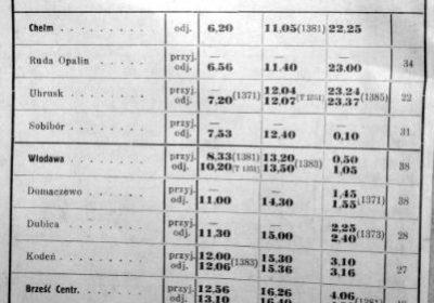 Fragment Służbowego Rozkładu jazdy z 1937 roku