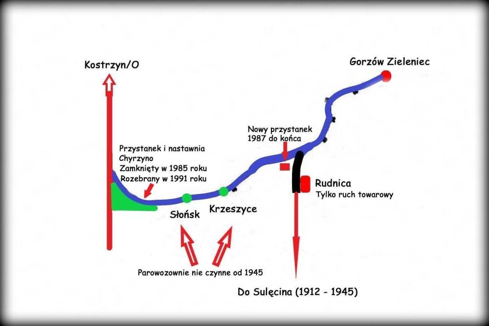 Odcinek Chyrzyno - Rudnica przed modernizacją w 1986 roku. Dotychczasowy kształt linii, mało różnił się od pozostałego od 1986 roku, gdy kolej prywatną (razem z parowozowniami), przystosowano do współpracy z państwową z przełączeniem peronu pasażerskiego.
